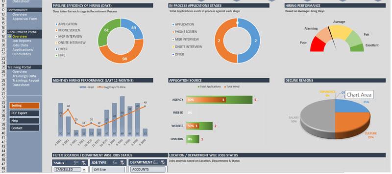 Recruitment Tracker Excel Template