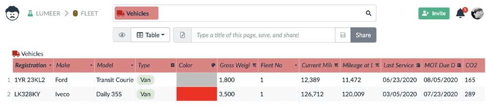 Fleet Maintenance Spreadsheet Excel